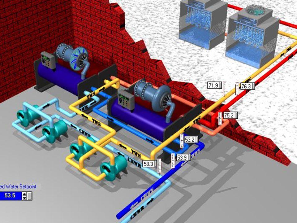 หลักการและการอนุรักษ์พลังงานในระบบความเย็นและปรับอากาศ