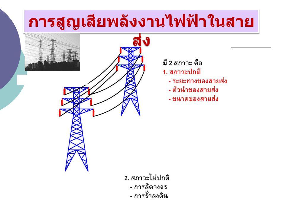 การสูญเสียพลังงานไฟฟ้าในสายส่ง