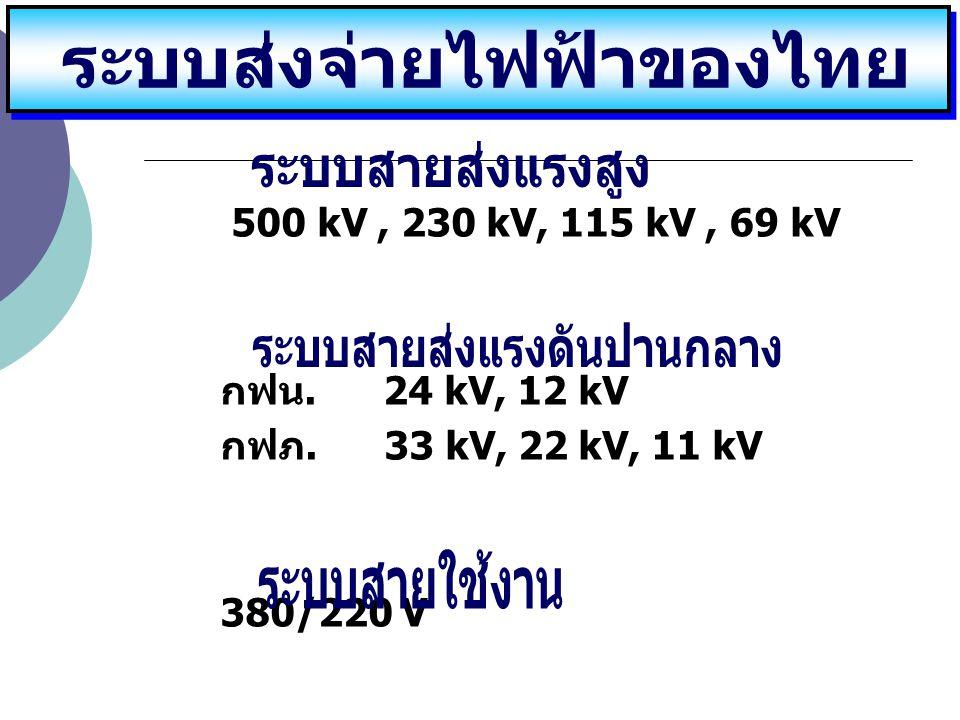 ระบบส่งจ่ายไฟฟ้าของไทย ระบบสายส่งแรงดันปานกลาง