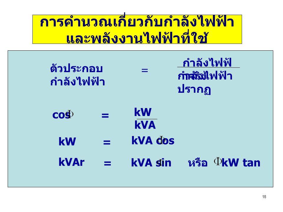 การคำนวณเกี่ยวกับกำลังไฟฟ้าและพลังงานไฟฟ้าที่ใช้
