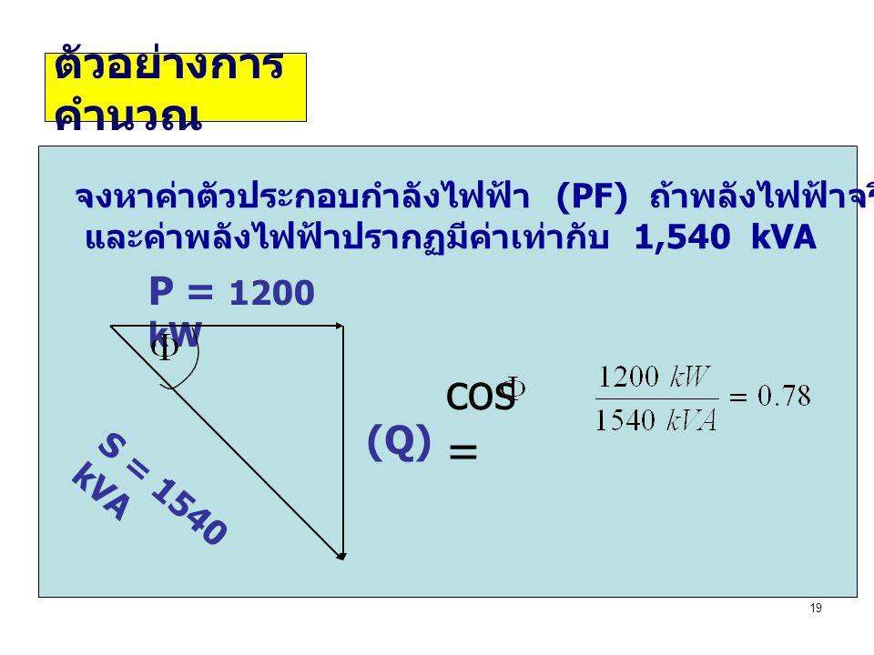 cos = ตัวอย่างการคำนวณ P = 1200 kW (Q)