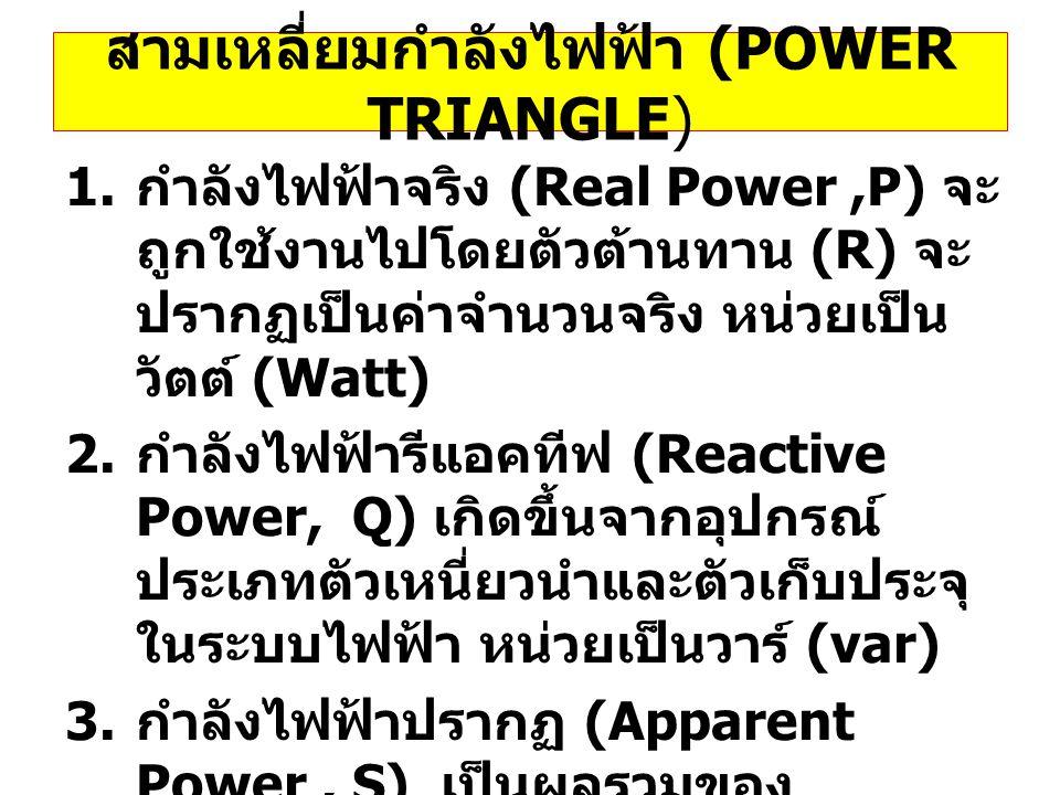 สามเหลี่ยมกำลังไฟฟ้า (POWER TRIANGLE)
