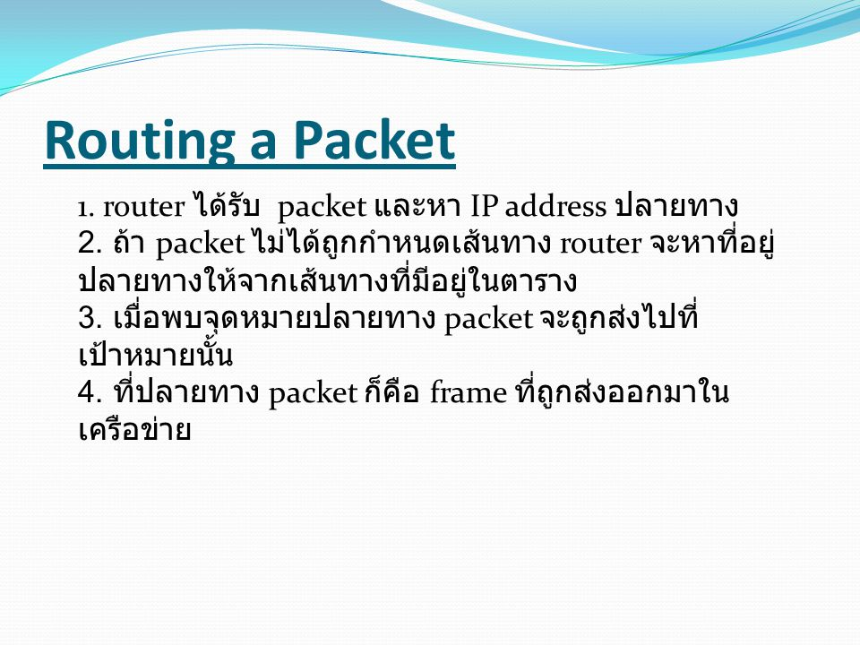 Routing a Packet