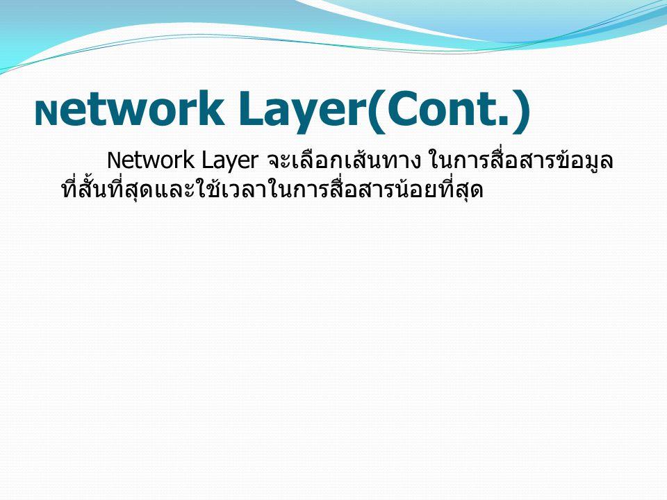 Network Layer(Cont.) Network Layer จะเลือกเส้นทาง ในการสื่อสารข้อมูลที่สั้นที่สุดและใช้เวลาในการสื่อสารน้อยที่สุด.