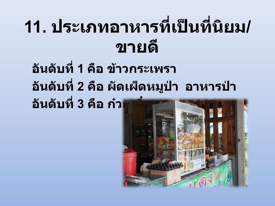 11. ประเภทอาหารที่เป็นที่นิยม/ขายดี