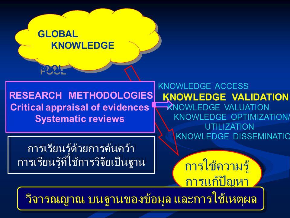 Critical appraisal of evidences