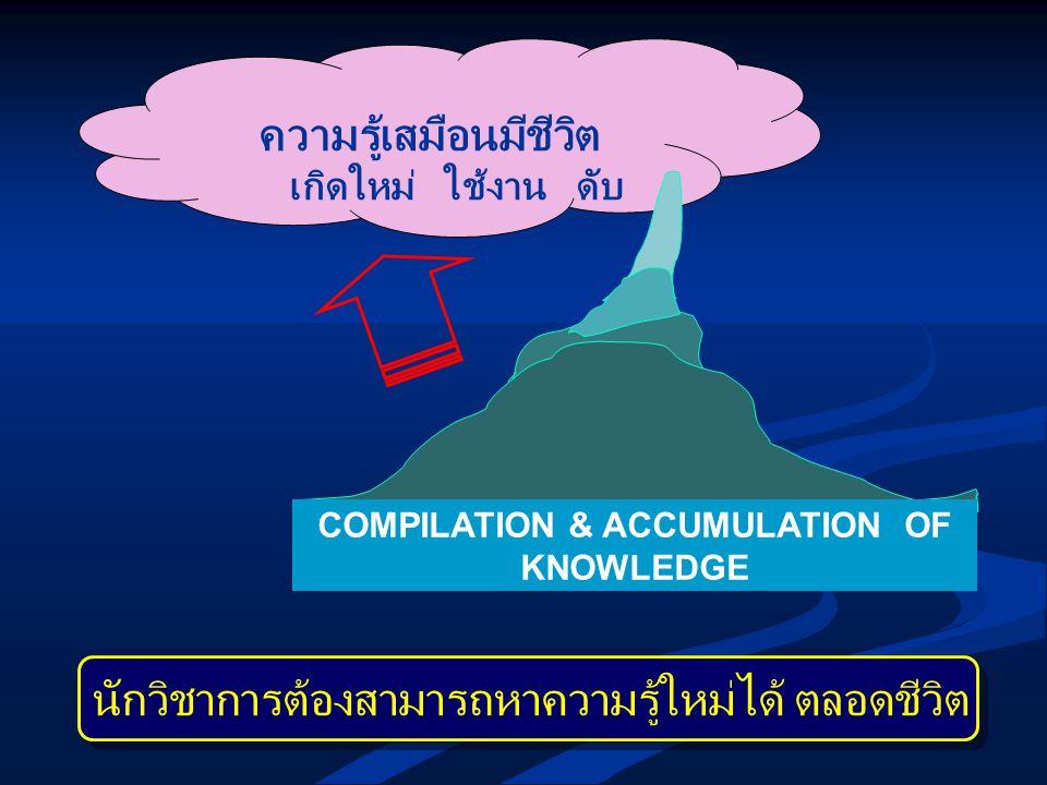 COMPILATION & ACCUMULATION OF