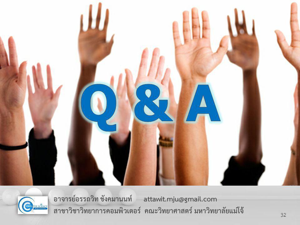 Q & A อาจารย์อรรถวิท ชังคมานนท์ attawit.mju@gmail.com