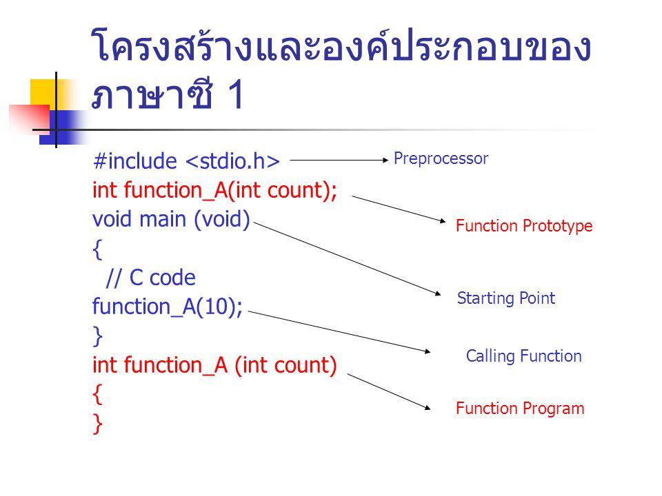 โครงสร้างและองค์ประกอบของภาษาซี 1