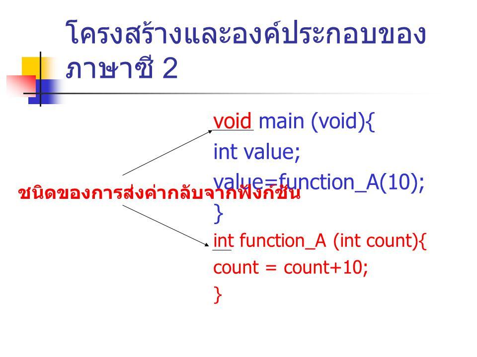 โครงสร้างและองค์ประกอบของภาษาซี 2