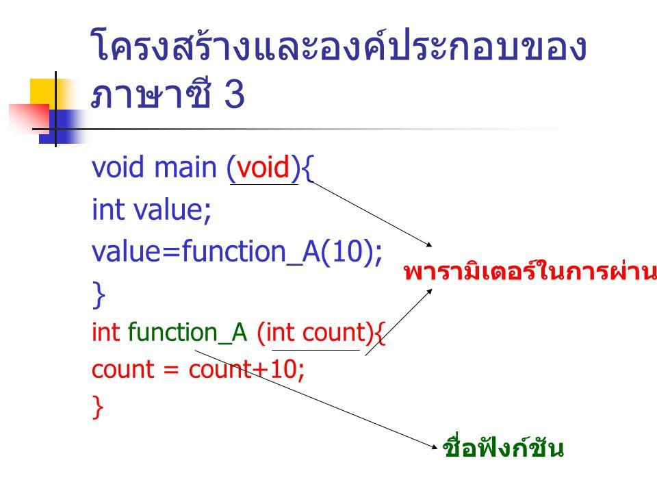 โครงสร้างและองค์ประกอบของภาษาซี 3