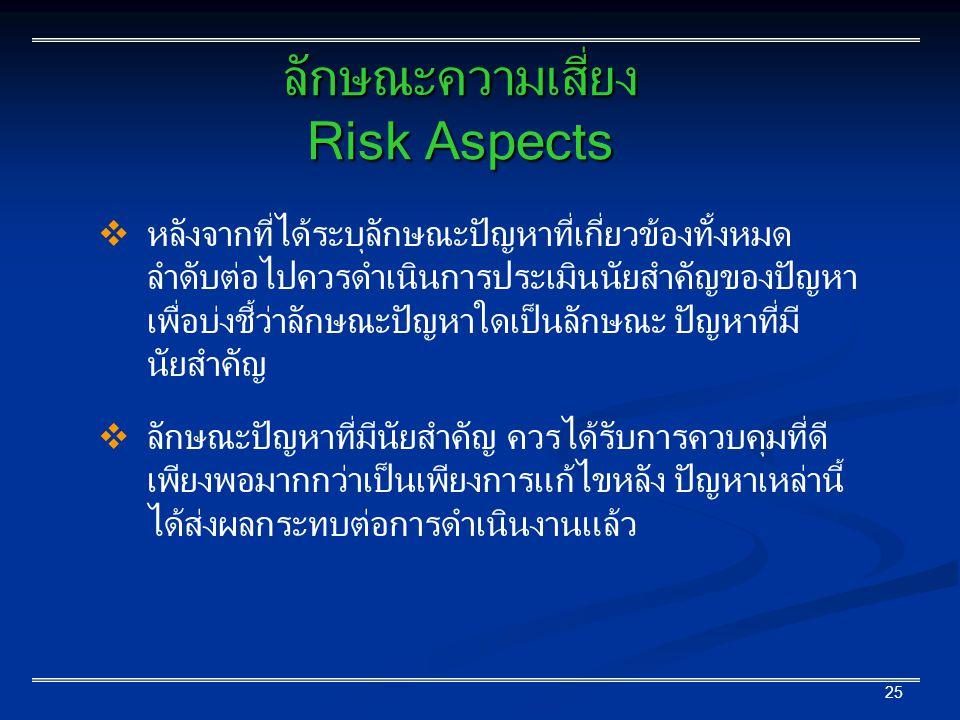 ลักษณะความเสี่ยง Risk Aspects