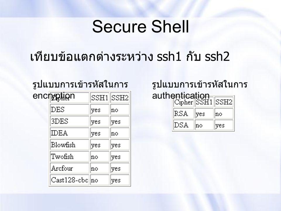 Secure Shell เทียบข้อแตกต่างระหว่าง ssh1 กับ ssh2