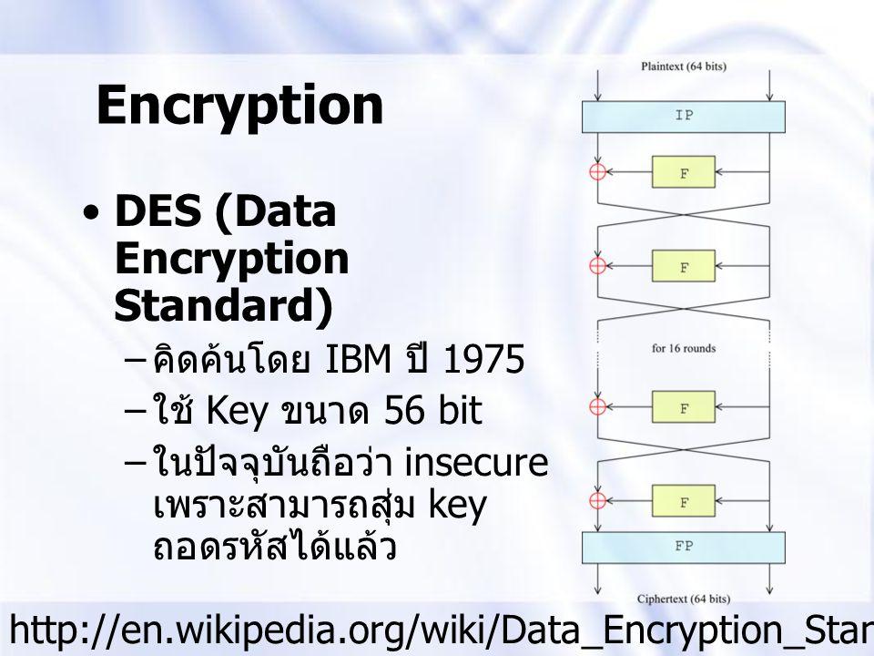 Encryption DES (Data Encryption Standard) คิดค้นโดย IBM ปี 1975