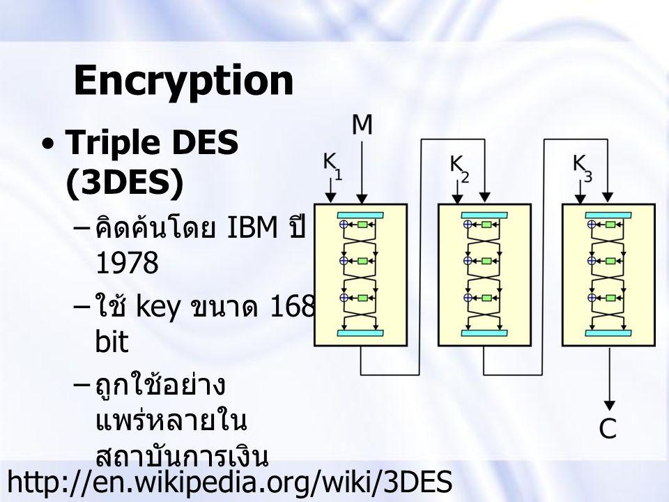 Encryption Triple DES (3DES) คิดค้นโดย IBM ปี 1978