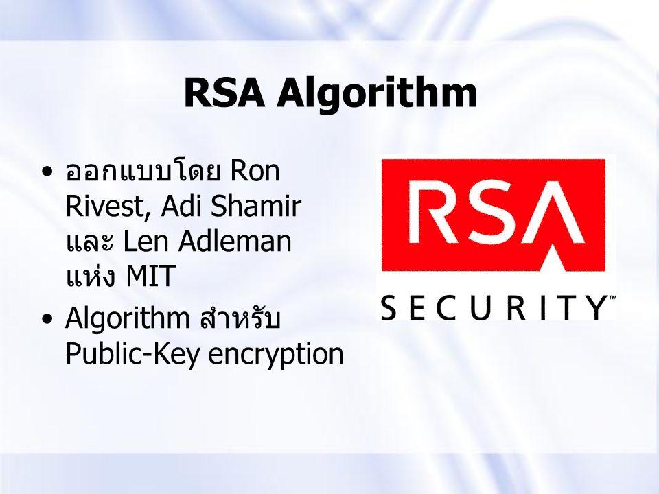 RSA Algorithm ออกแบบโดย Ron Rivest, Adi Shamir และ Len Adleman แห่ง MIT.