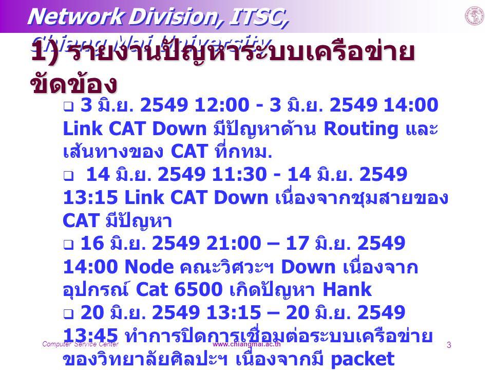 1) รายงานปัญหาระบบเครือข่ายขัดข้อง