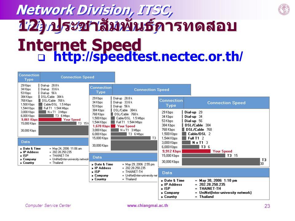 12) ประชาสัมพันธ์การทดสอบ Internet Speed
