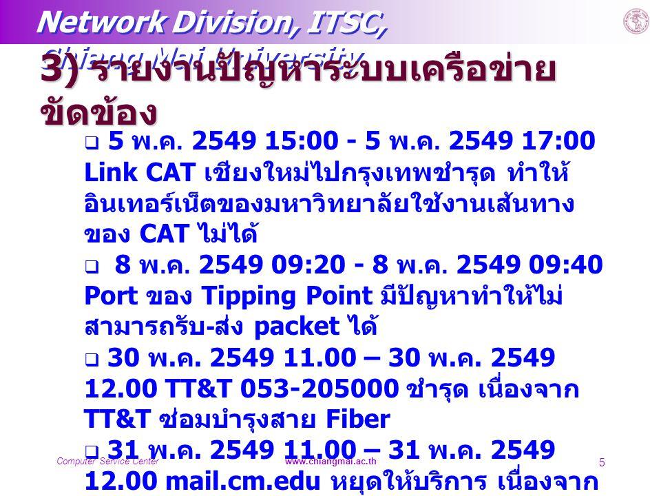 3) รายงานปัญหาระบบเครือข่ายขัดข้อง