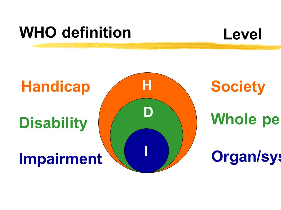WHO definition Level Handicap Society Whole person Disability