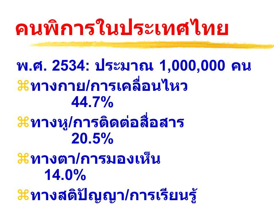 คนพิการในประเทศไทย พ.ศ. 2534: ประมาณ 1,000,000 คน