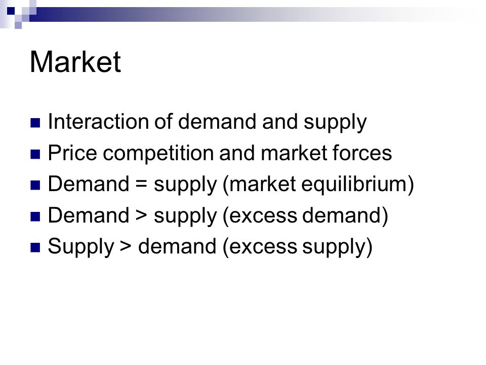 Market Interaction of demand and supply