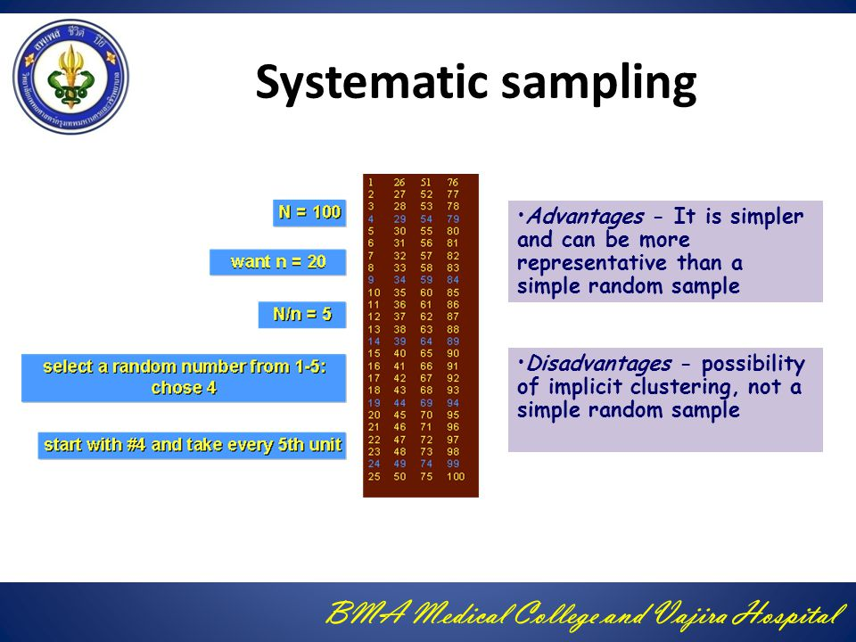 Systematic sampling Advantages - It is simpler and can be more representative than a simple random sample.