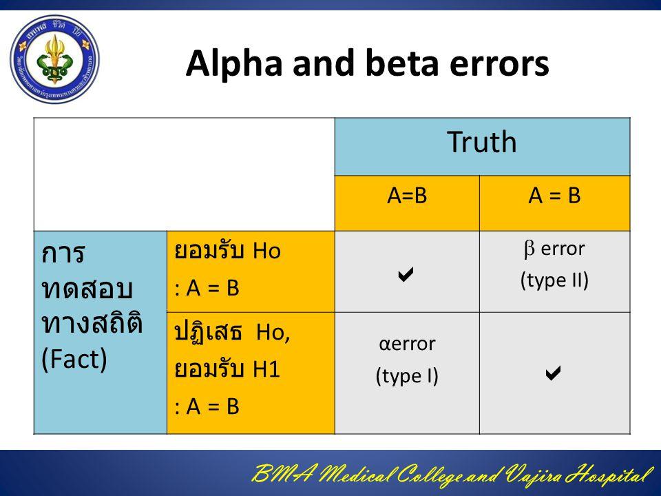 Alpha and beta errors Truth  การทดสอบทางสถิติ (Fact) A=B A = B