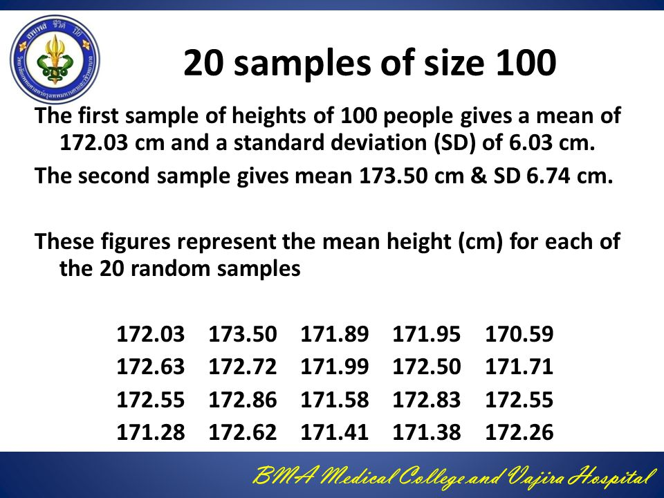 20 samples of size 100 The first sample of heights of 100 people gives a mean of 172.03 cm and a standard deviation (SD) of 6.03 cm.