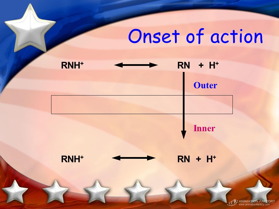Onset of action RNH+ RN + H+ RNH+ RN + H+