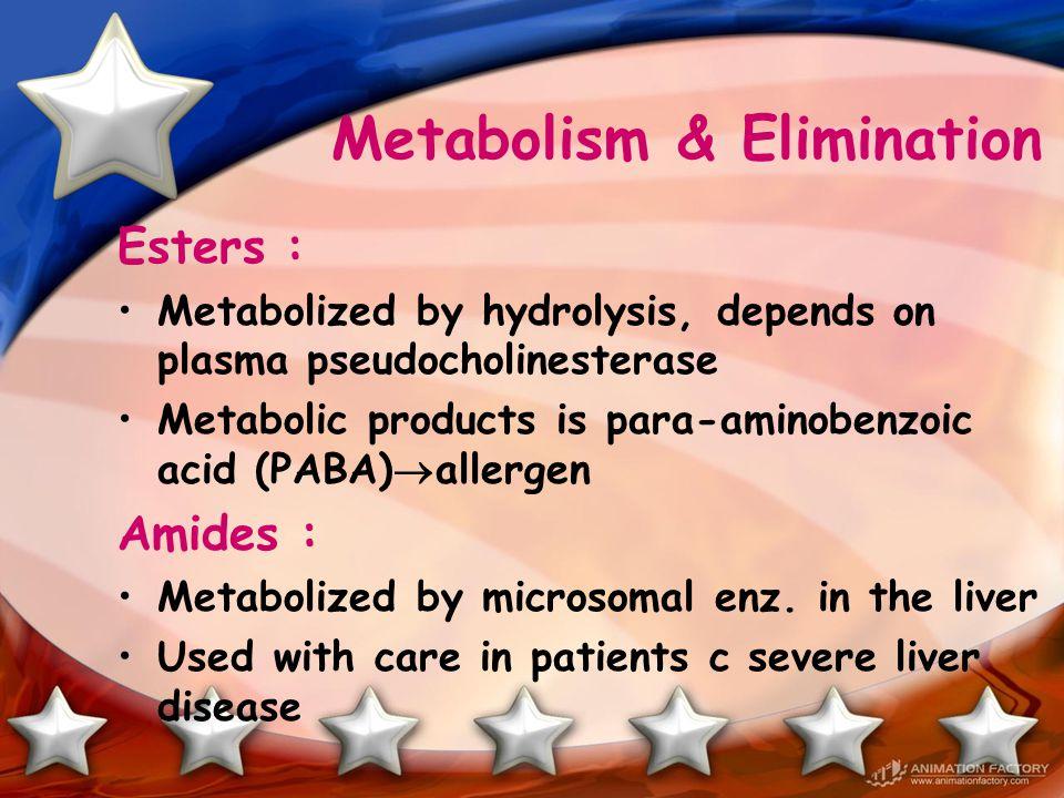 Metabolism & Elimination