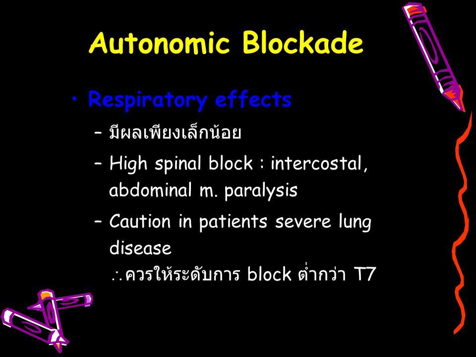 Autonomic Blockade Respiratory effects มีผลเพียงเล็กน้อย