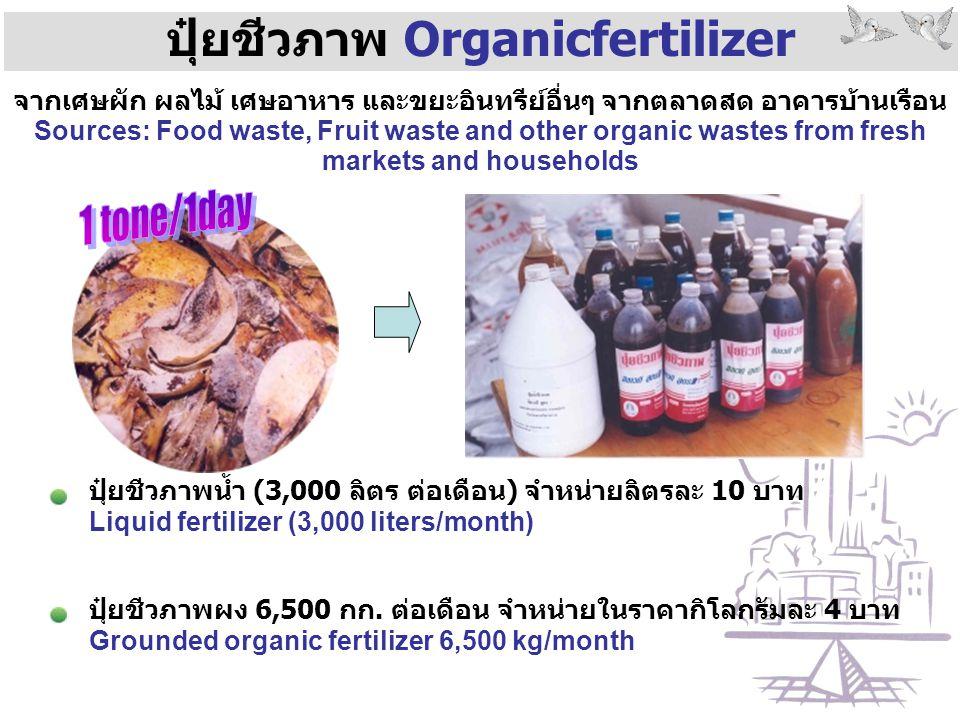 ปุ๋ยชีวภาพ Organicfertilizer