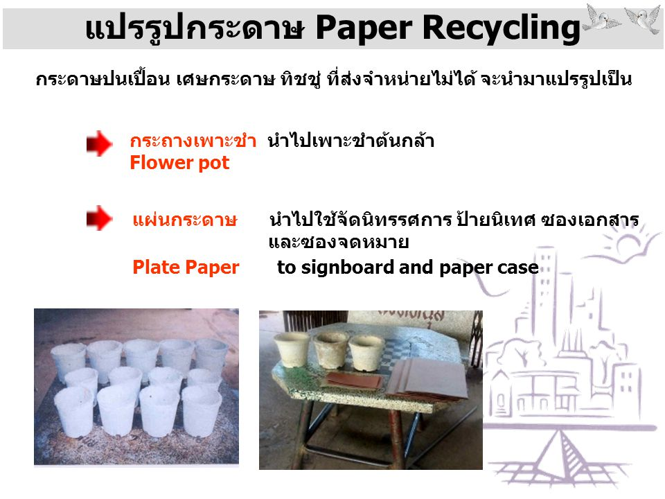 แปรรูปกระดาษ Paper Recycling