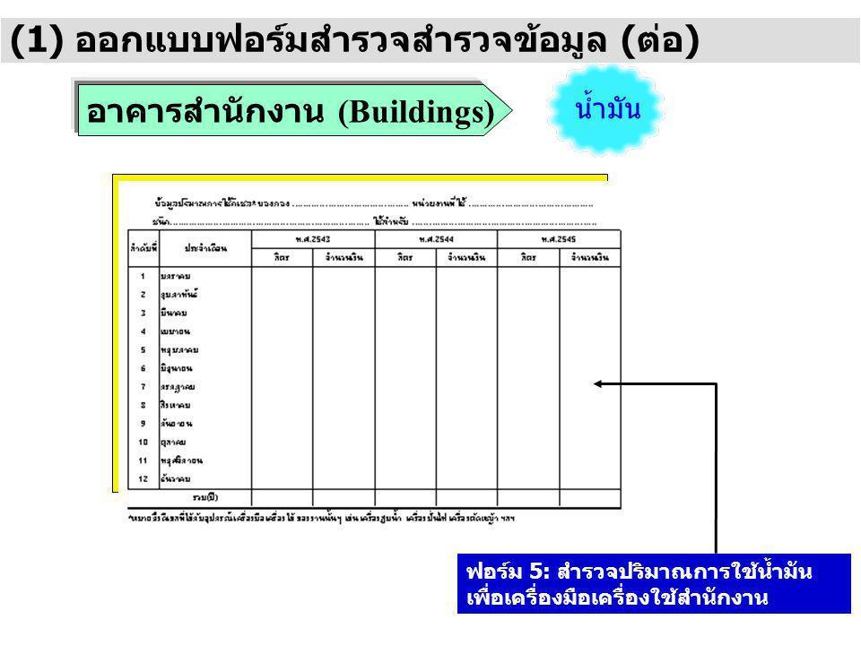 (1) ออกแบบฟอร์มสำรวจสำรวจข้อมูล (ต่อ)