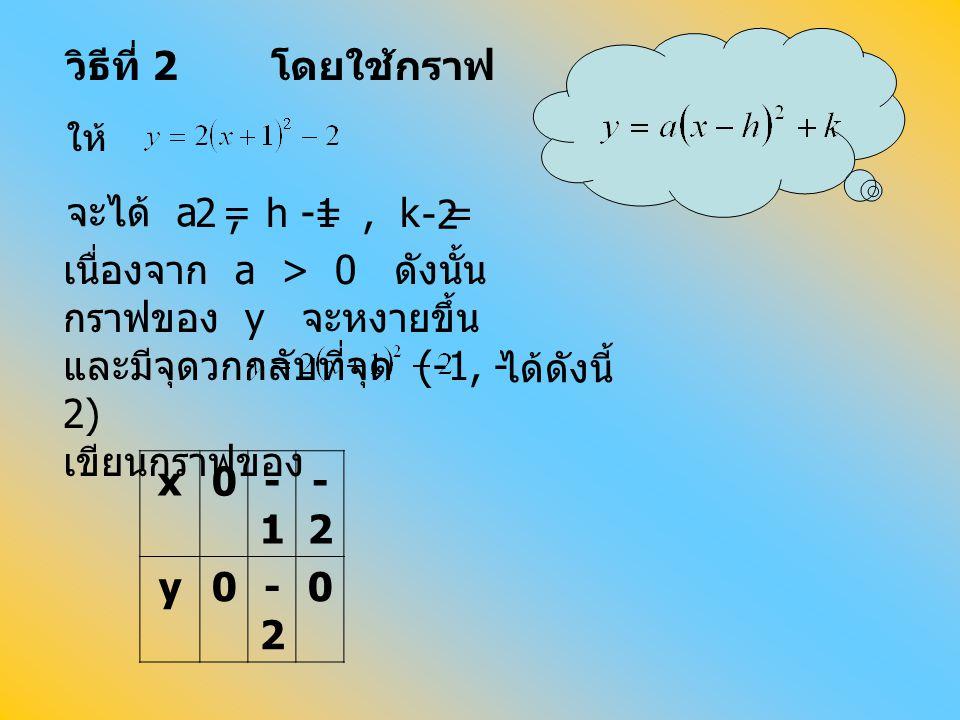 วิธีที่ 2 โดยใช้กราฟ จะได้ a = 2 , h = -1 , k = -2