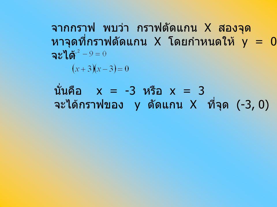 จากกราฟ พบว่า กราฟตัดแกน X สองจุด