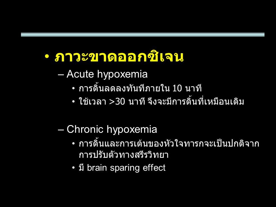 ภาวะขาดออกซิเจน Acute hypoxemia Chronic hypoxemia