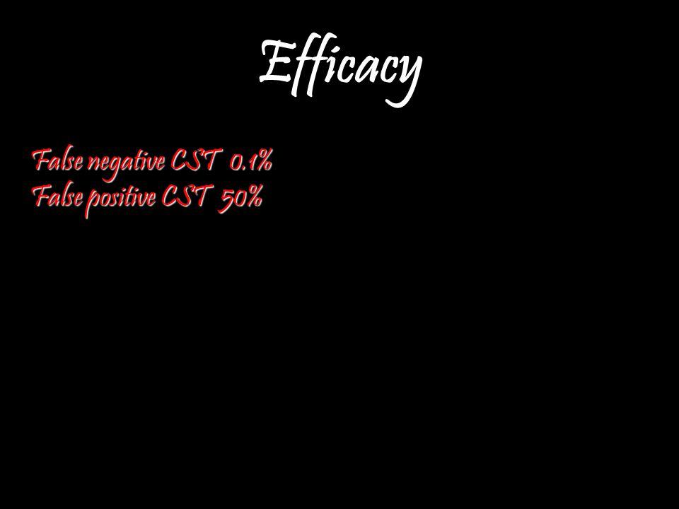 Efficacy False negative CST 0.1% False positive CST 50%