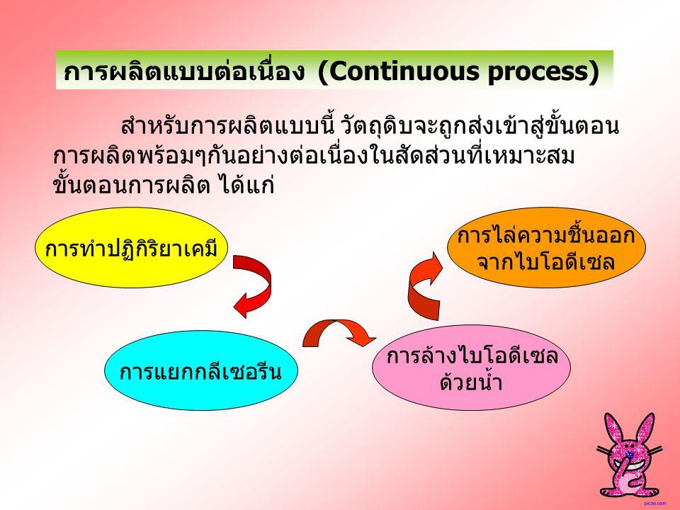 การผลิตแบบต่อเนื่อง (Continuous process)