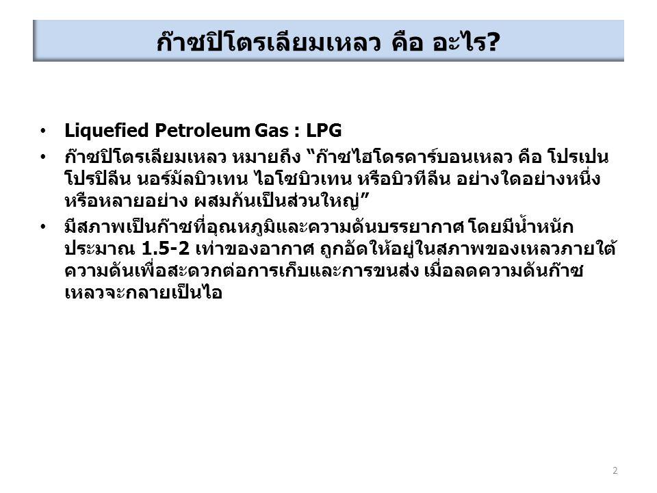 ก๊าซปิโตรเลียมเหลว คือ อะไร