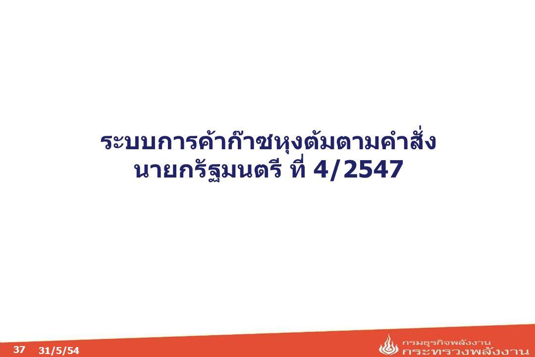 ระบบการค้าก๊าซหุงต้มตามคำสั่งนายกรัฐมนตรี ที่ 4/2547