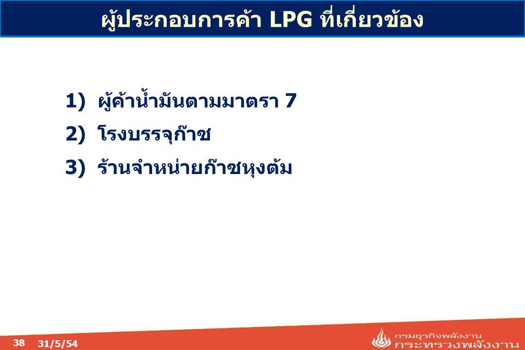ผู้ประกอบการค้า LPG ที่เกี่ยวข้อง