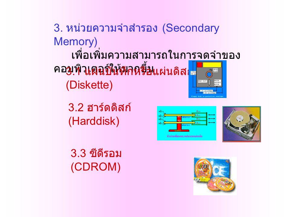3. หน่วยความจำสำรอง (Secondary Memory) เพื่อเพิ่มความสามารถในการจดจำของคอมพิวเตอร์ให้มากขึ้น