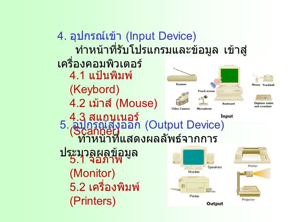 4. อุปกรณ์เข้า (Input Device) ทำหน้าที่รับโปรแกรมและข้อมูล เข้าสู่เครื่องคอมพิวเตอร์
