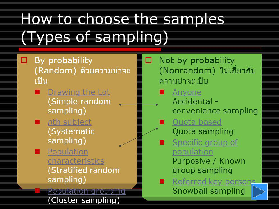How to choose the samples (Types of sampling)