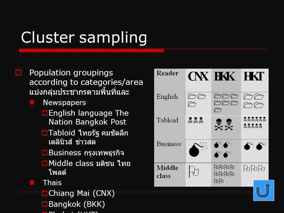 Cluster sampling Population groupings according to categories/area แบ่งกลุ่มประชากรตามพื้นที่และ. Newspapers.