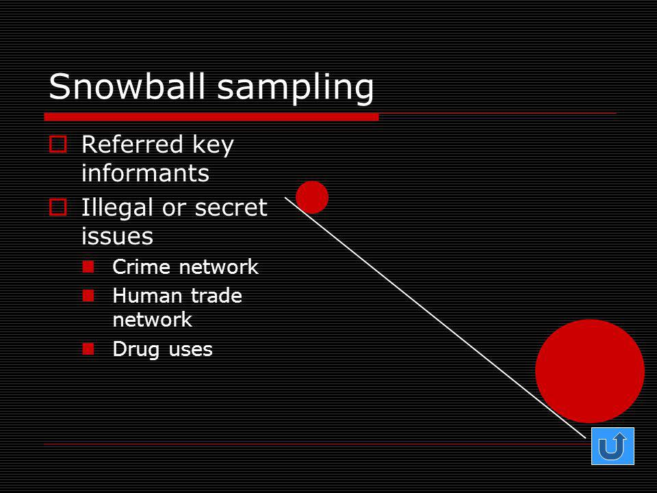 Snowball sampling Referred key informants Illegal or secret issues
