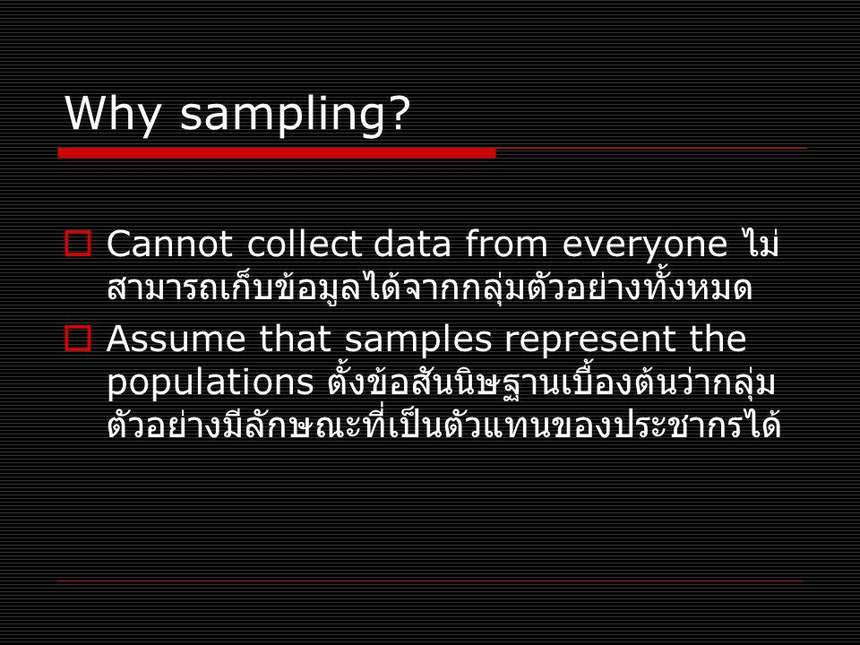 Why sampling Cannot collect data from everyone ไม่สามารถเก็บข้อมูลได้จากกลุ่มตัวอย่างทั้งหมด.
