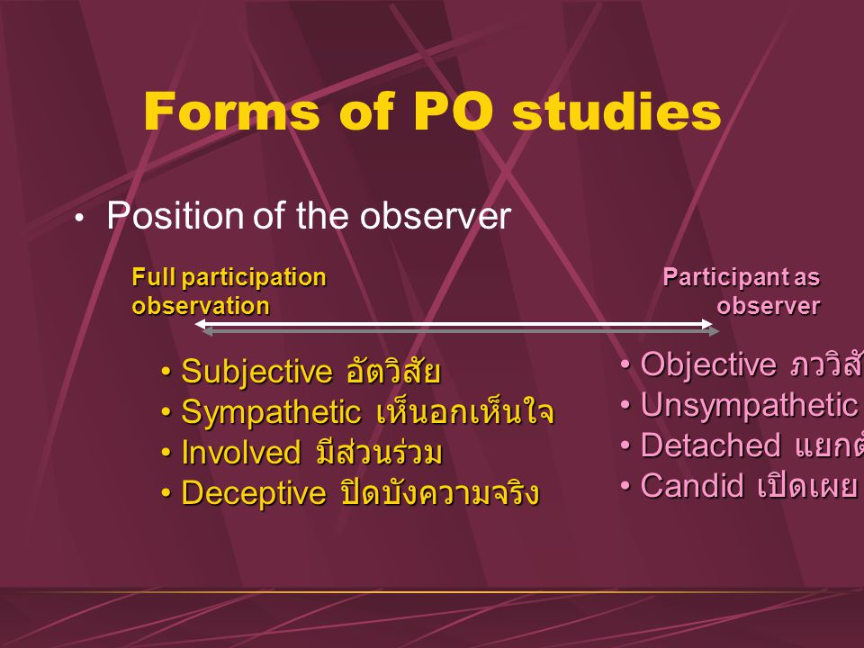 Forms of PO studies Position of the observer Objective ภววิสัย